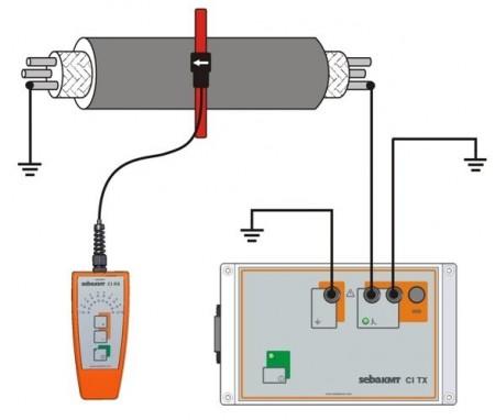 Kabel- og faseidentifikasjon